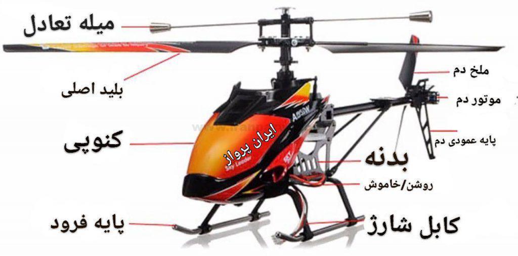 آشنایی با اجزای ظاهری هلیکوپتر کنترلی چهارکاناله تک محور