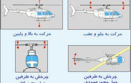 6 260x165 - کانال و ویژگی های مدل های پروازی چیست ؟