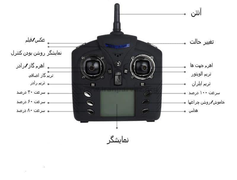 q333 1 800x609 - کوادکوپتر Q333a دوربین دار ریس و طرح اینسپایر Q333 با ارسال تصویر روی مانیتور